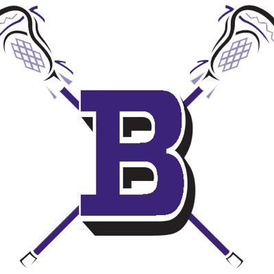 Lacrosse Academy of Birmingham